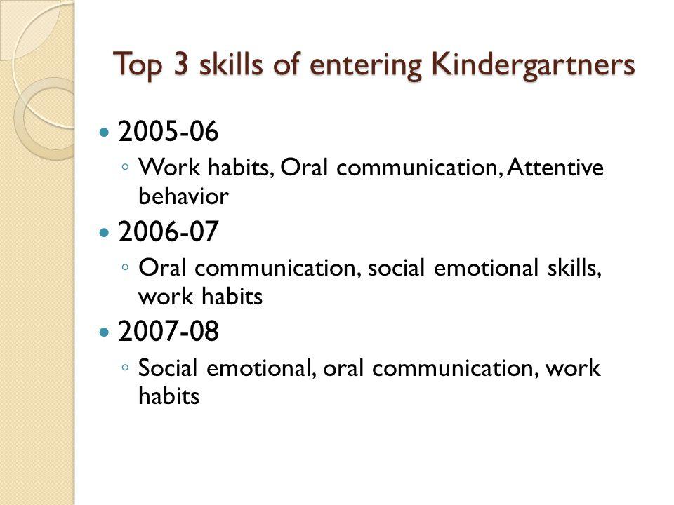 Top 3 skills of entering Kindergartners