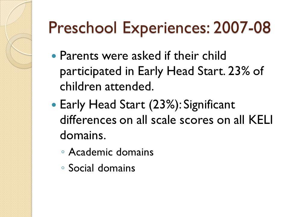 Preschool Experiences: 2007-08