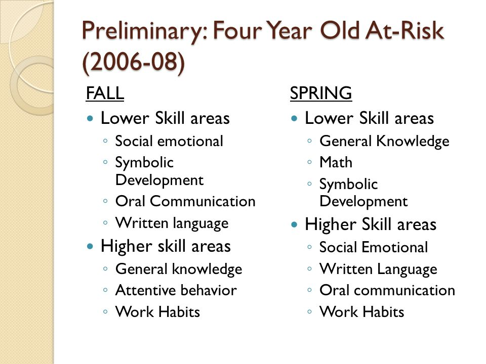 Preliminary: Four Year Old At-Risk (2006-08)