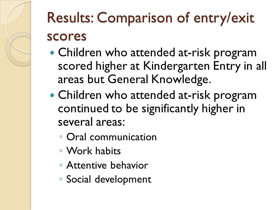 Results: Comparison of entry/exit scores