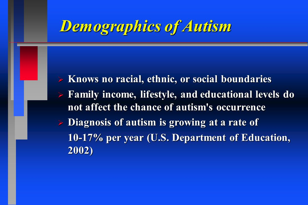Demographics of Autism