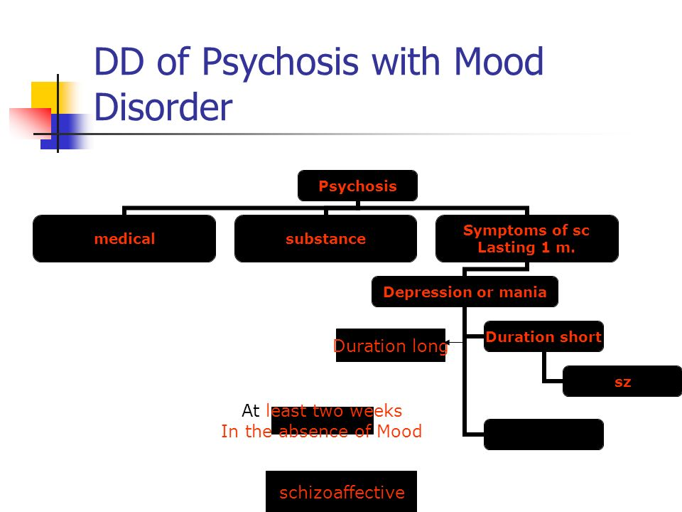 DD of Psychosis with Mood Disorder
