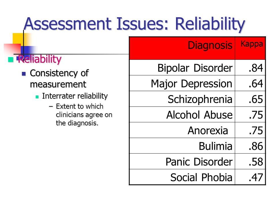 Assessment Issues: Reliability