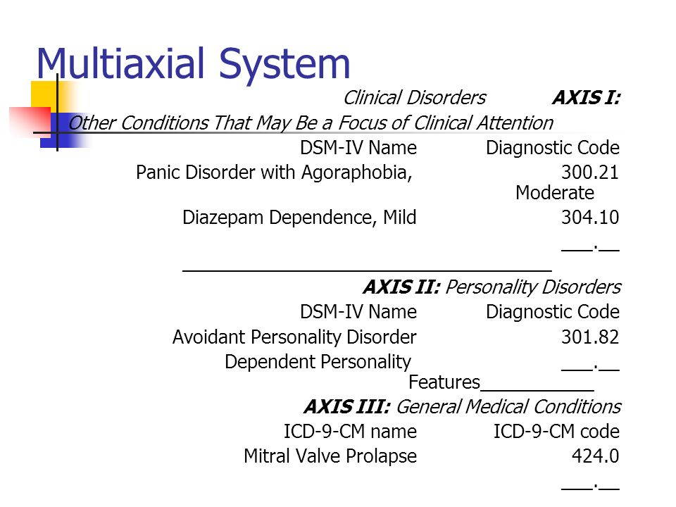 Multiaxial System AXIS I: Clinical Disorders