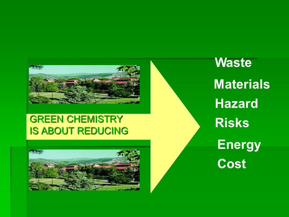Waste Materials Hazard Risks Energy Cost GREEN CHEMISTRY