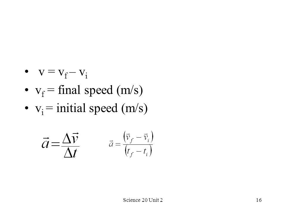 vi = initial speed (m/s)