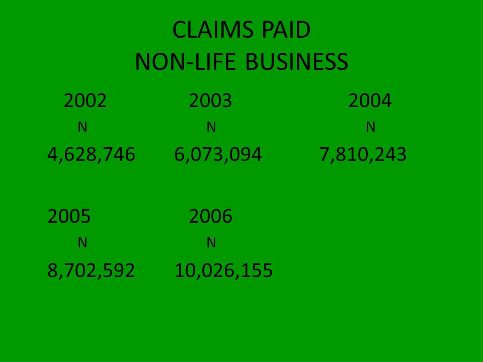 CLAIMS PAID NON-LIFE BUSINESS