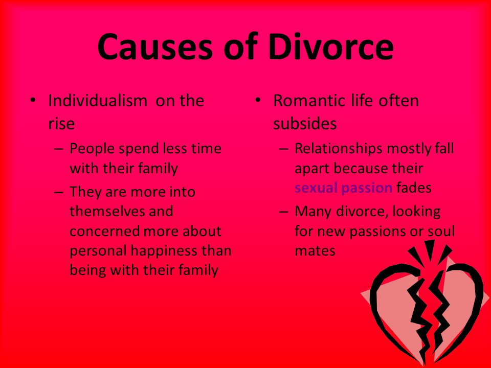 Causes of Divorce Individualism on the rise