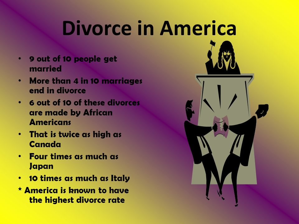 Divorce in America 9 out of 10 people get married