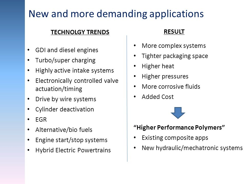 New and more demanding applications