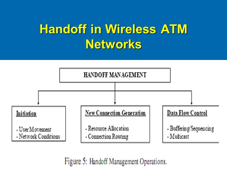 Handoff in Wireless ATM Networks