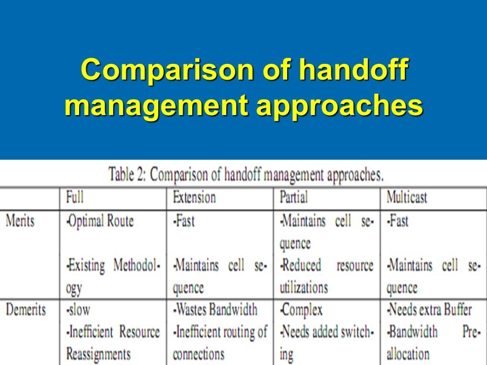 Comparison of handoff management approaches