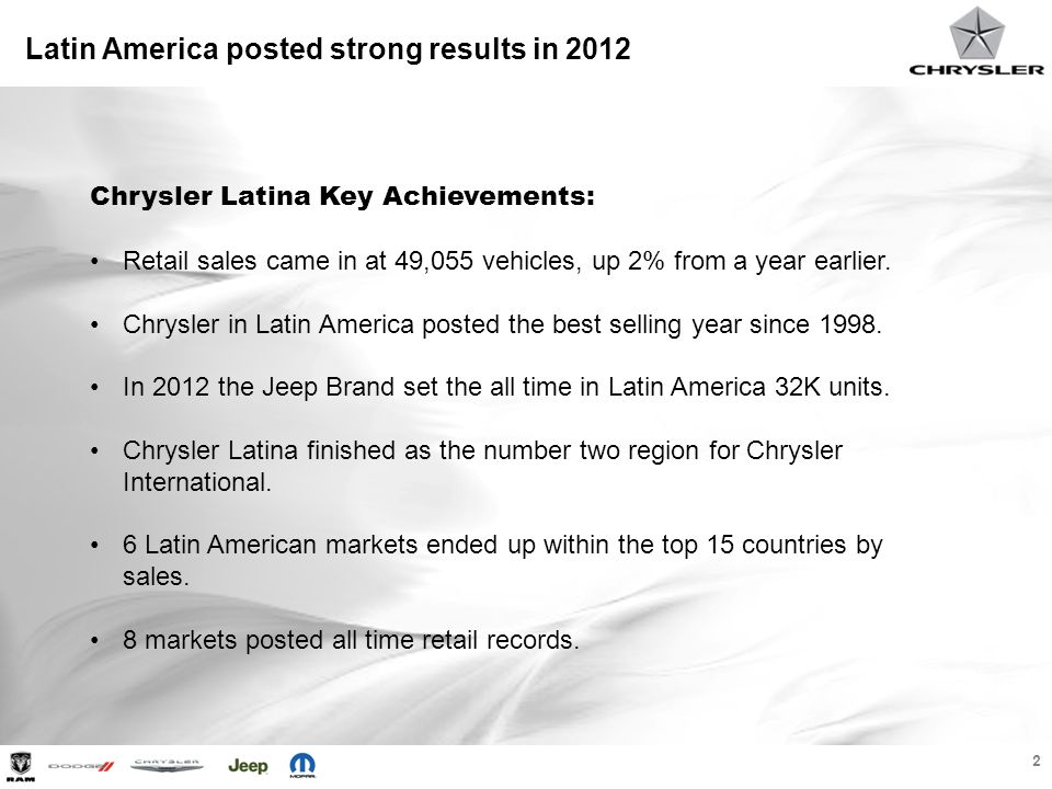 Latin America posted strong results in 2012