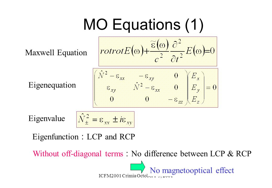 MO Equations (1) Maxwell Equation Eigenequation Eigenvalue