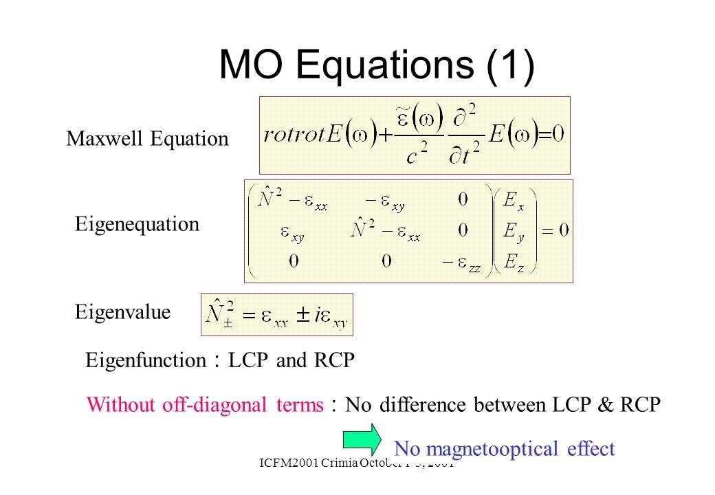 MO Equations (1) Maxwell Equation Eigenequation Eigenvalue