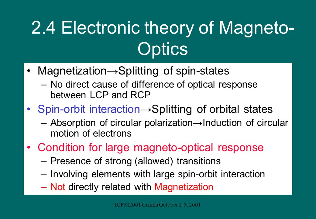 2.4 Electronic theory of Magneto-Optics