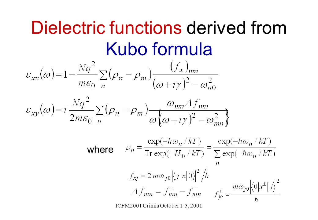 Dielectric functions derived from Kubo formula