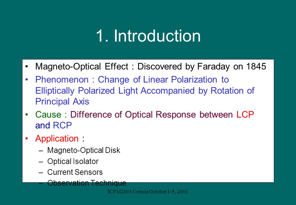 1. Introduction Magneto-Optical Effect:Discovered by Faraday on 1845
