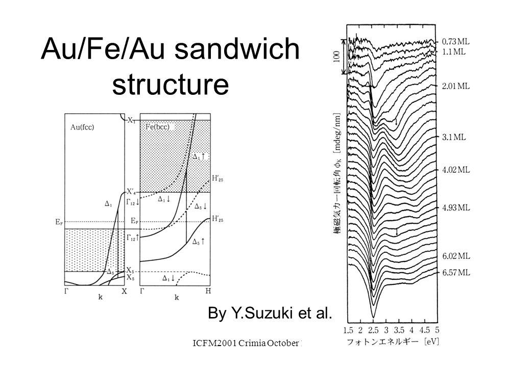 Au/Fe/Au sandwich structure