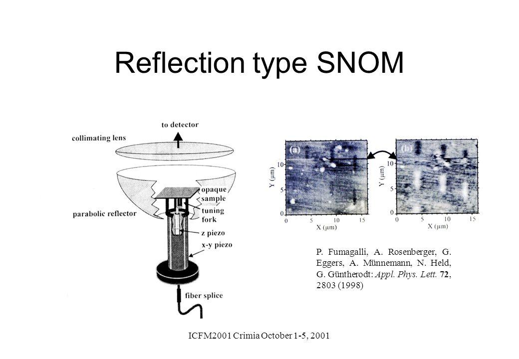 Reflection type SNOM P. Fumagalli, A. Rosenberger, G. Eggers, A. Münnemann, N. Held, G. Güntherodt: Appl. Phys. Lett. 72, 2803 (1998)