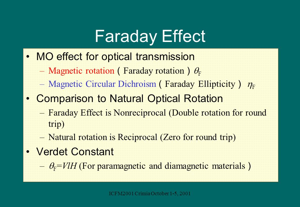 Faraday Effect MO effect for optical transmission