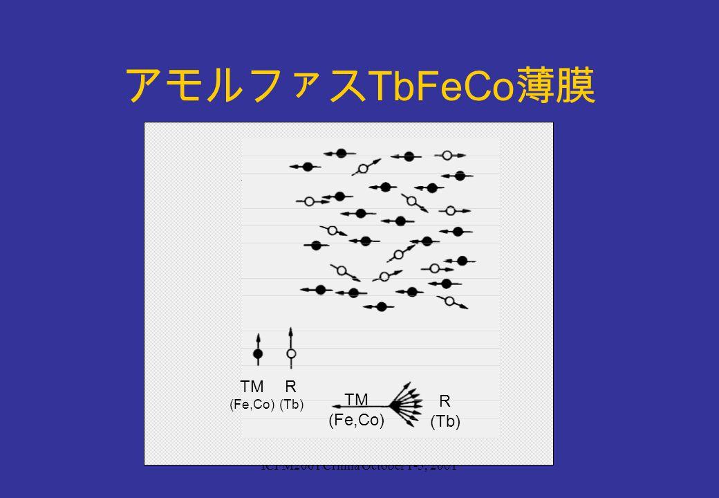 アモルファスTbFeCo薄膜 TM (Fe,Co) R (Tb) ICFM2001 Crimia October 1-5, 2001
