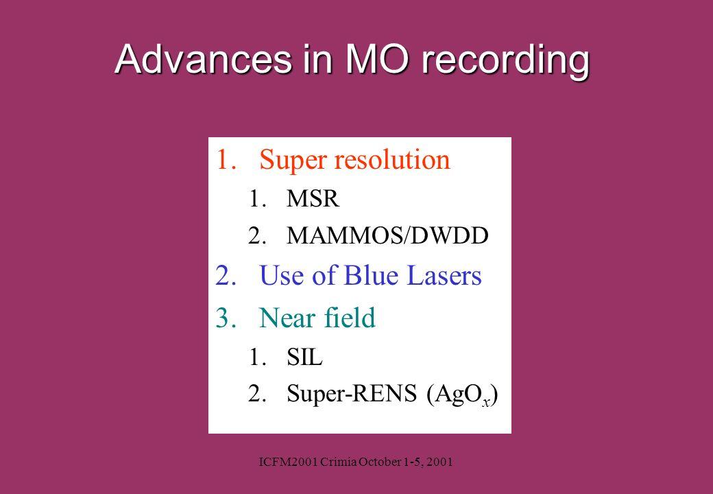 Advances in MO recording