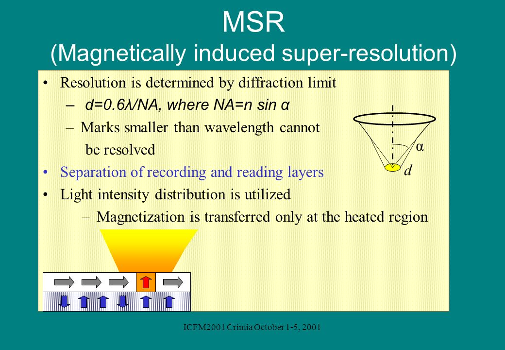 MSR (Magnetically induced super-resolution)