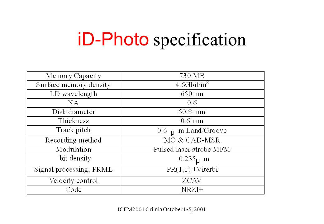 iD-Photo specification