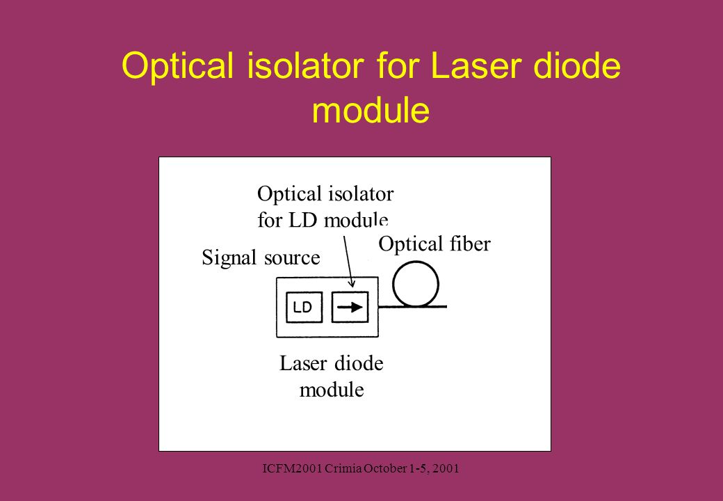 Optical isolator for Laser diode module