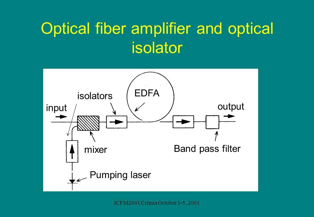 Optical fiber amplifier and optical isolator