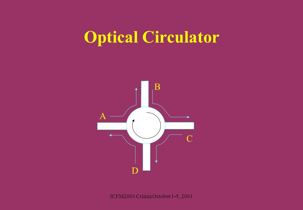 Optical Circulator A B C D ICFM2001 Crimia October 1-5, 2001