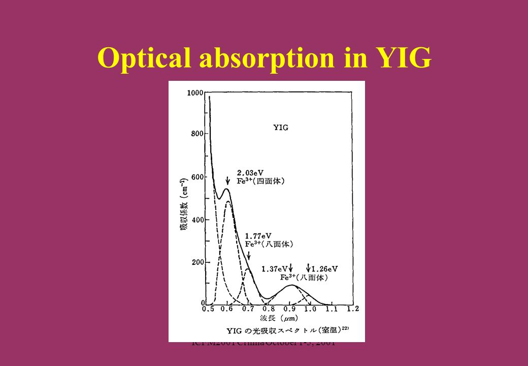 Optical absorption in YIG