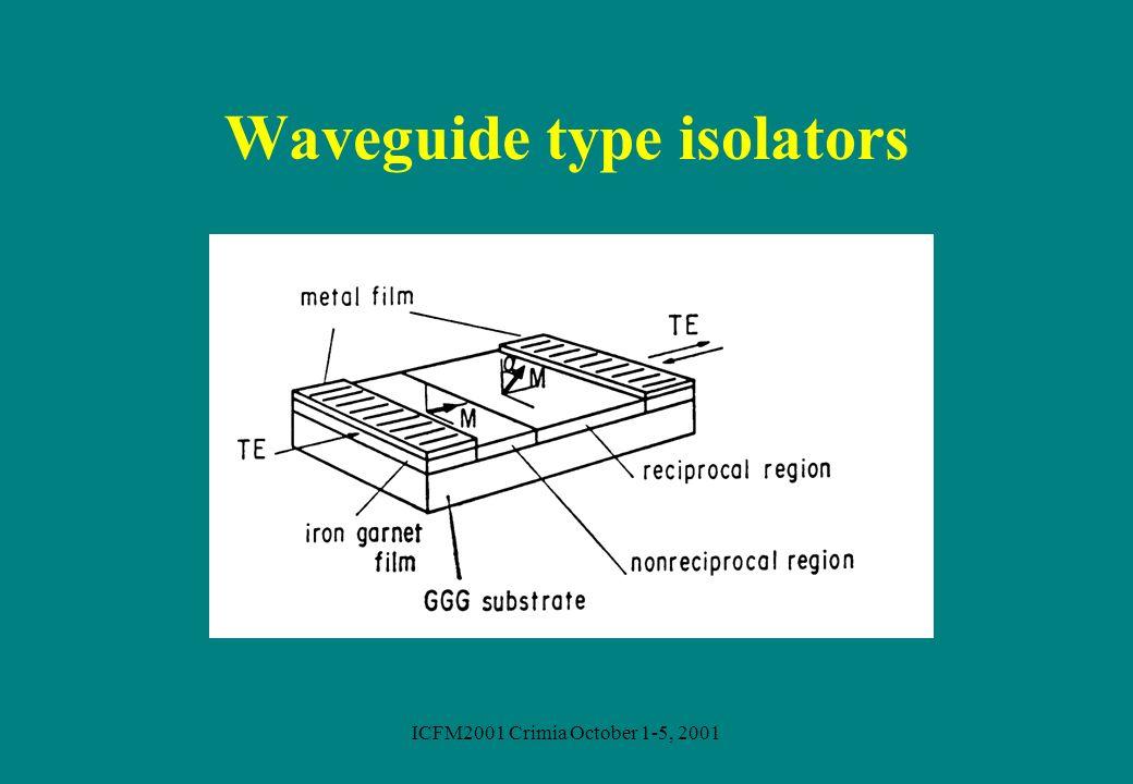 Waveguide type isolators