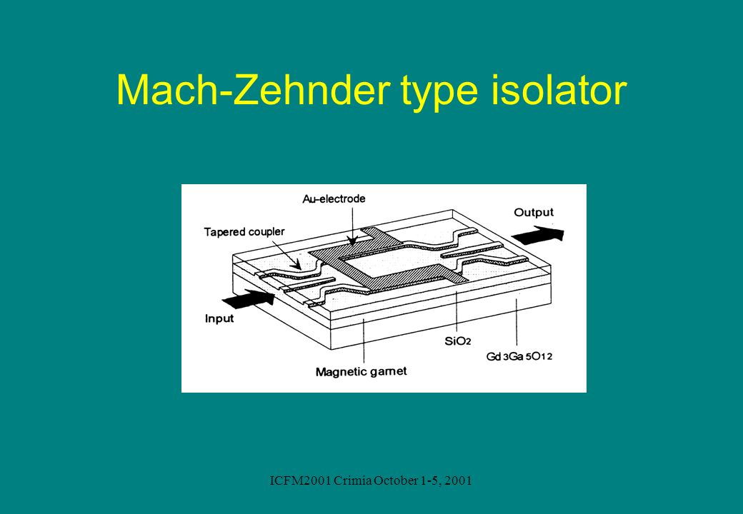 Mach-Zehnder type isolator