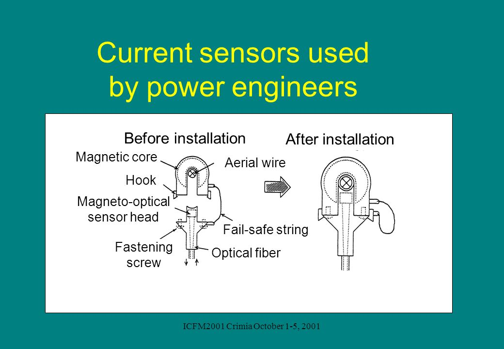Current sensors used by power engineers