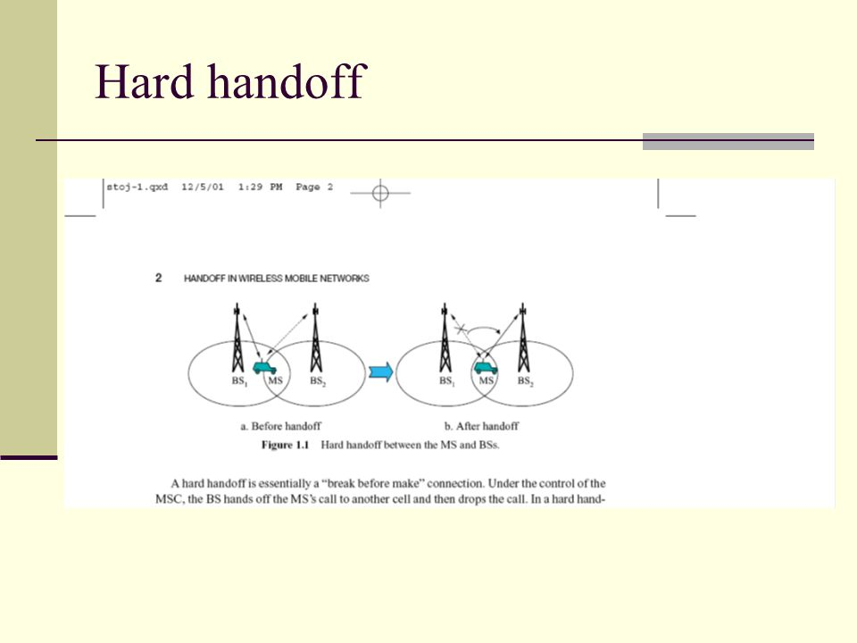 Hard handoff