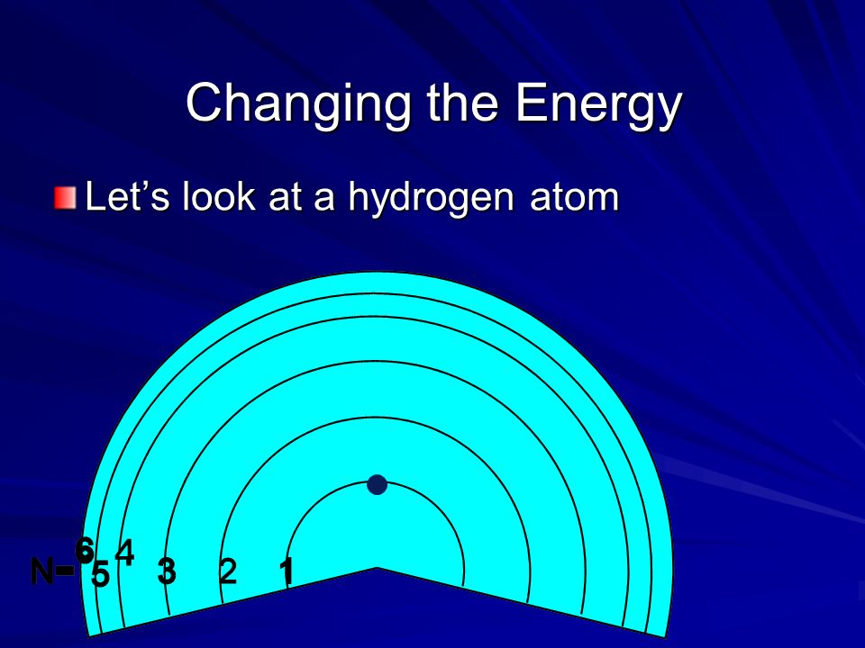 Changing the Energy Let's look at a hydrogen atom
