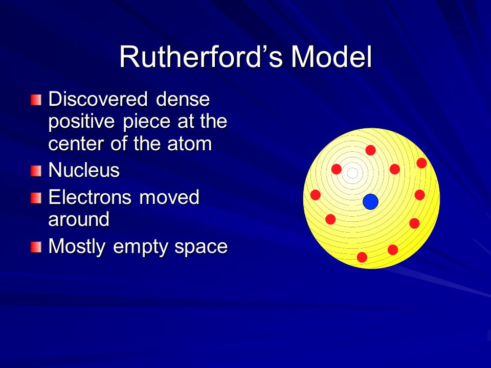 Rutherford's Model Discovered dense positive piece at the center of the atom. Nucleus. Electrons moved around.