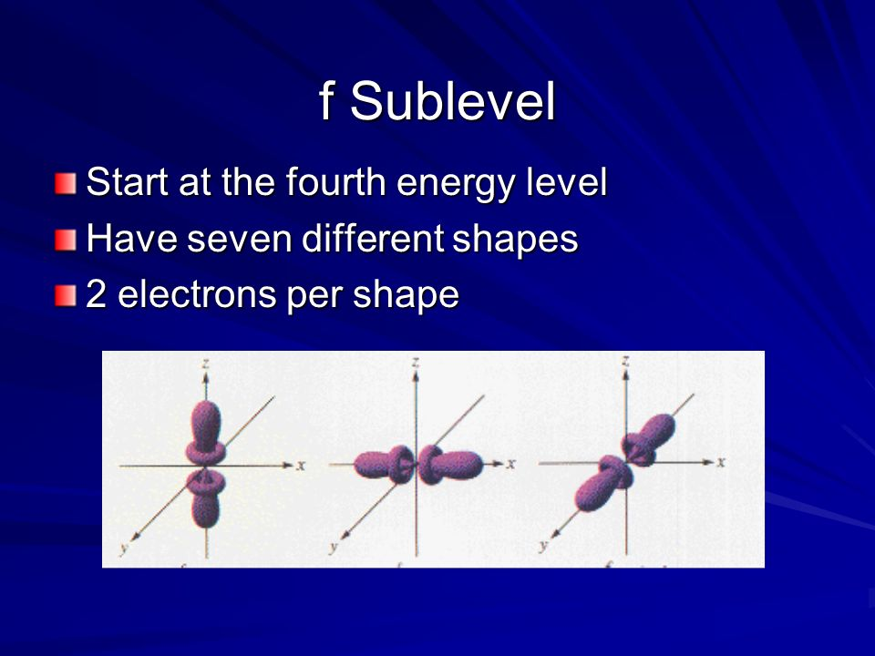 f Sublevel Start at the fourth energy level