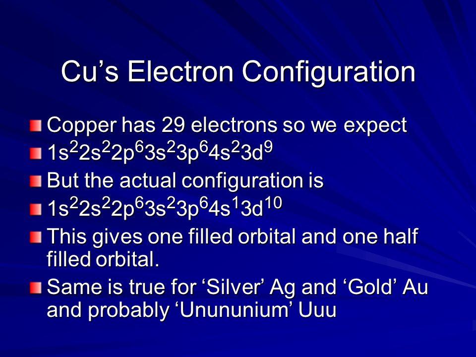 Cu's Electron Configuration