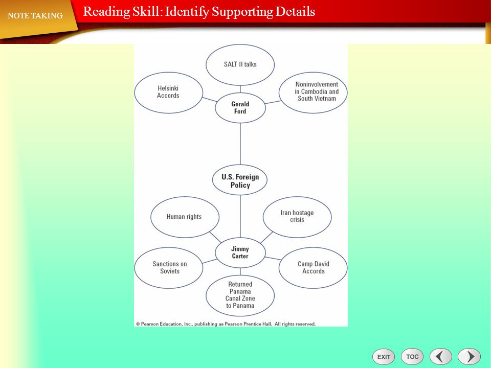 Note Taking: Reading Skill: Identify Supporting Details