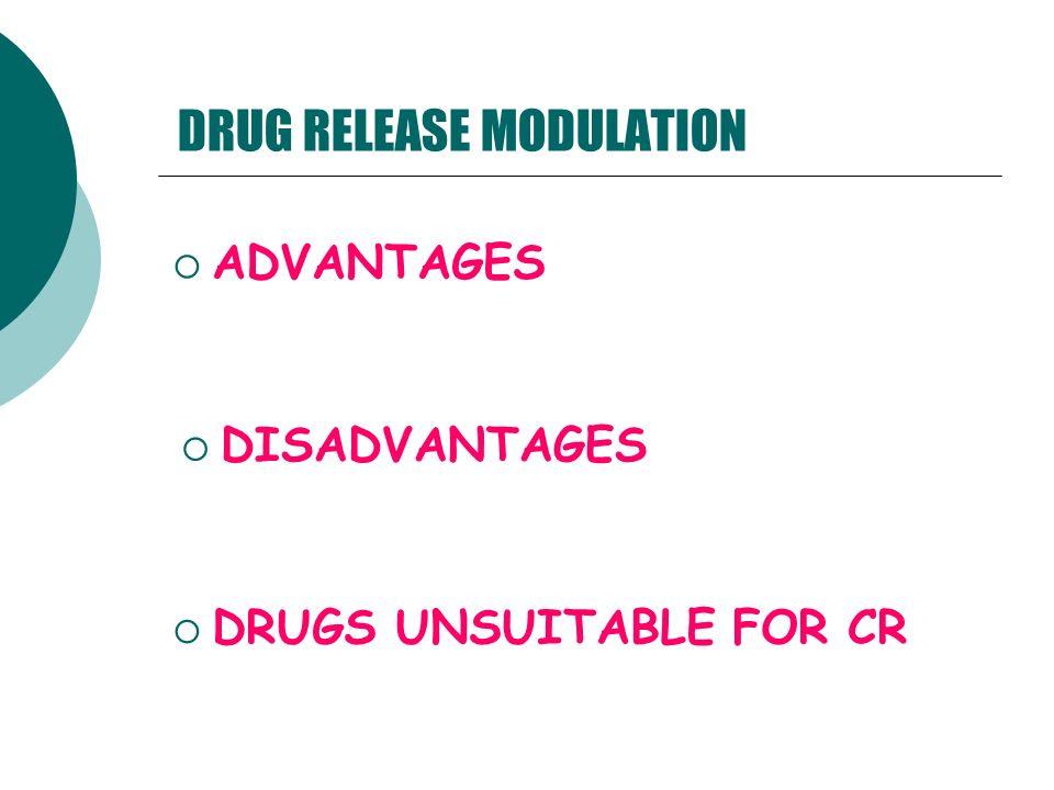 DRUG RELEASE MODULATION