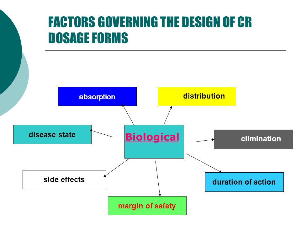 FACTORS GOVERNING THE DESIGN OF CR DOSAGE FORMS