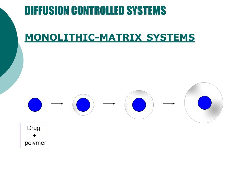 DIFFUSION CONTROLLED SYSTEMS MONOLITHIC-MATRIX SYSTEMS