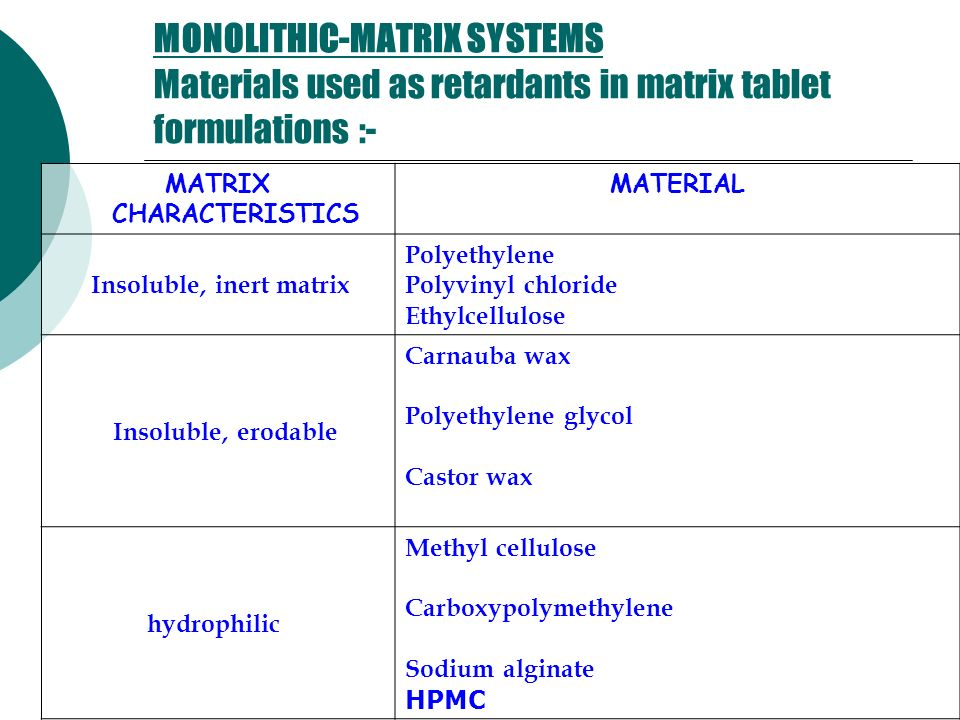MATRIX CHARACTERISTICS