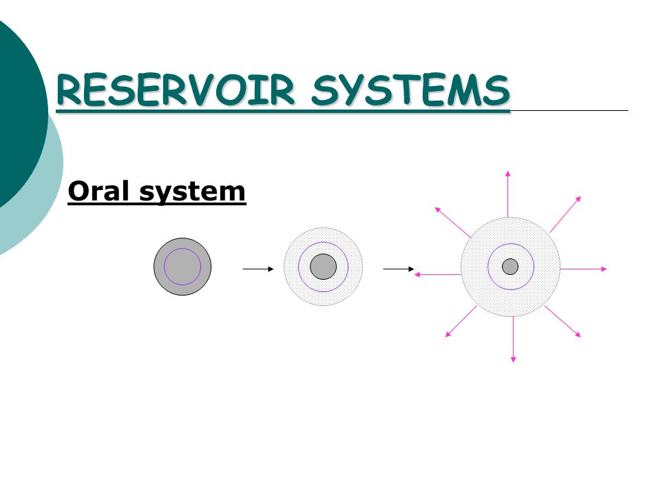RESERVOIR SYSTEMS Oral system