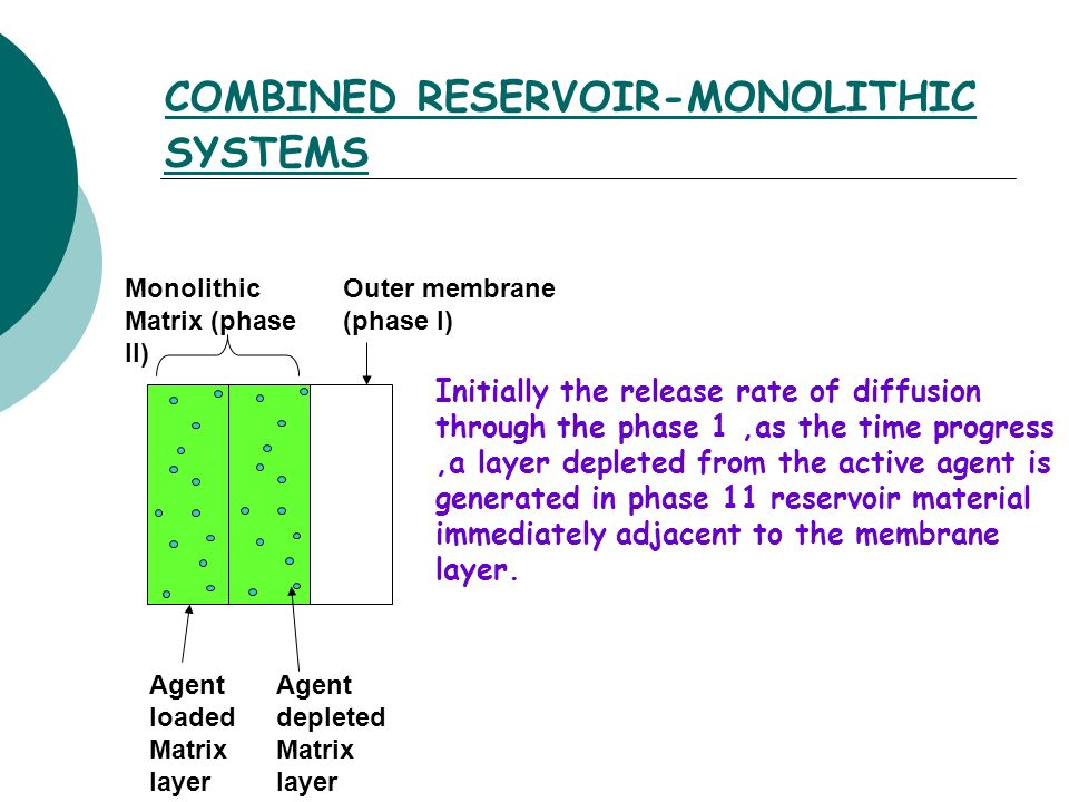 COMBINED RESERVOIR-MONOLITHIC SYSTEMS