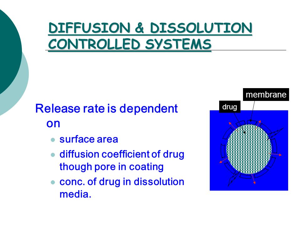 DIFFUSION & DISSOLUTION CONTROLLED SYSTEMS