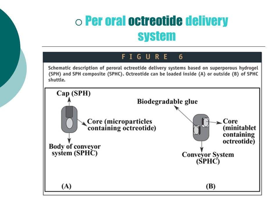Per oral octreotide delivery system